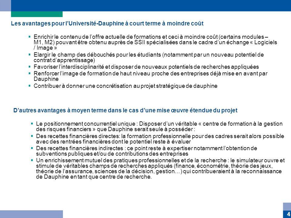 Les avantages pour l'Université-Dauphine à court terme à moindre coût