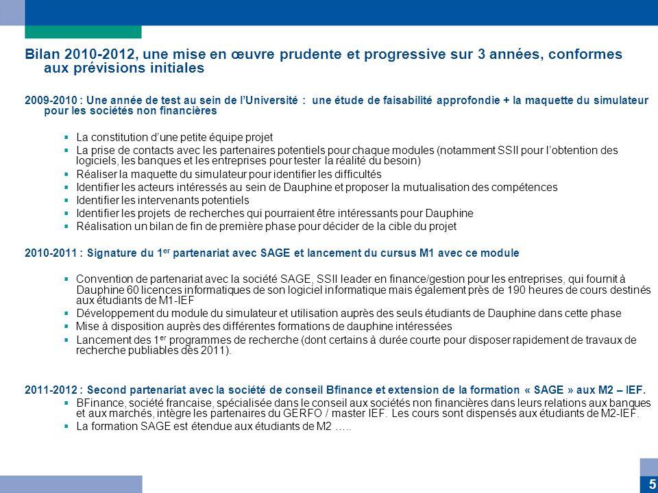 Bilan 2010-2012, une mise en œuvre prudente et progressive sur 3 années, conformes aux prévisions initiales