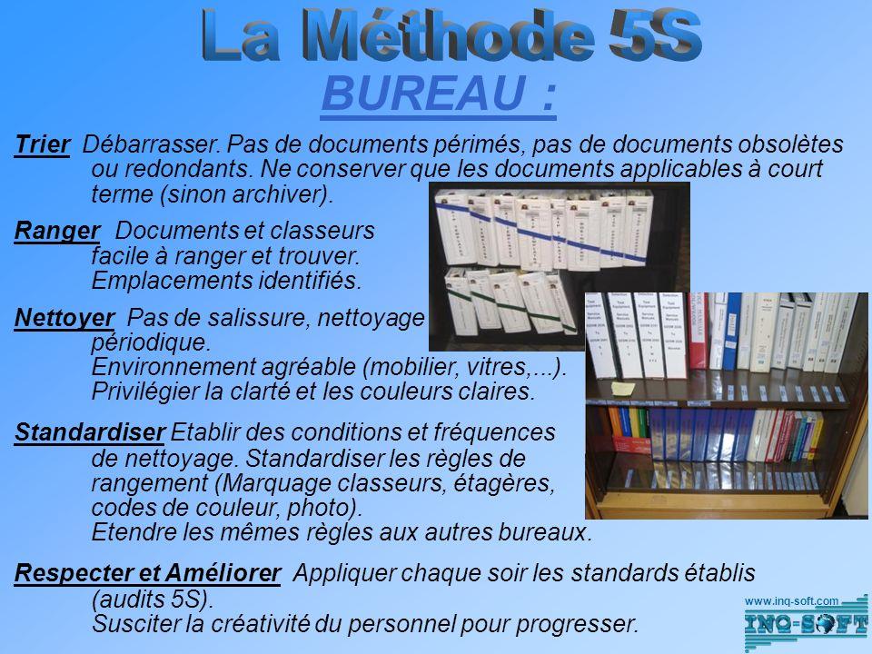 La Méthode 5S BUREAU :