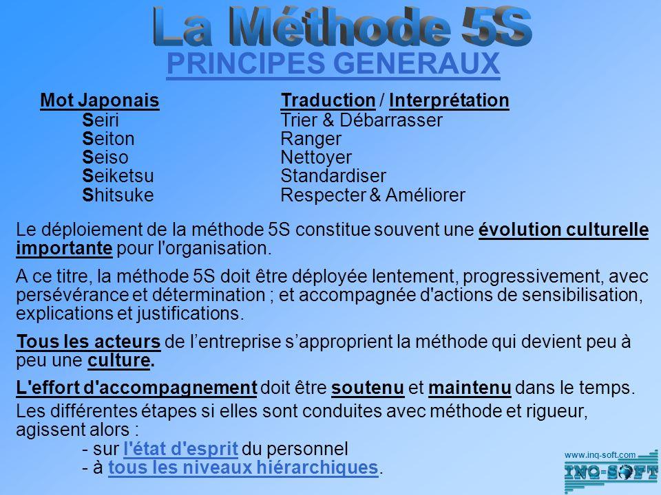 La Méthode 5S PRINCIPES GENERAUX