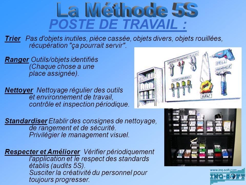 POSTE DE TRAVAIL : La Méthode 5S