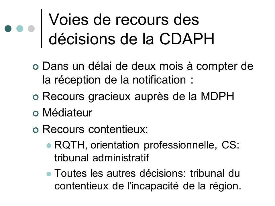 Delai Mediateur Recours Caf