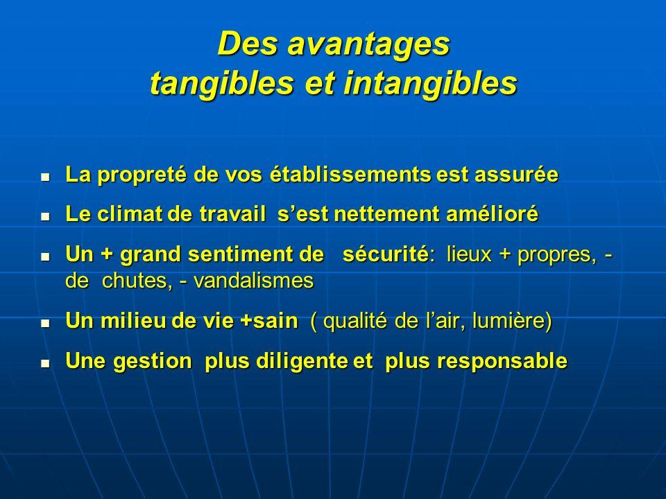 Des avantages tangibles et intangibles