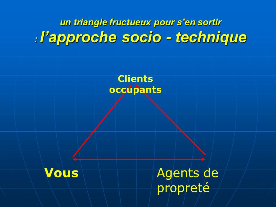 un triangle fructueux pour s'en sortir : l'approche socio - technique