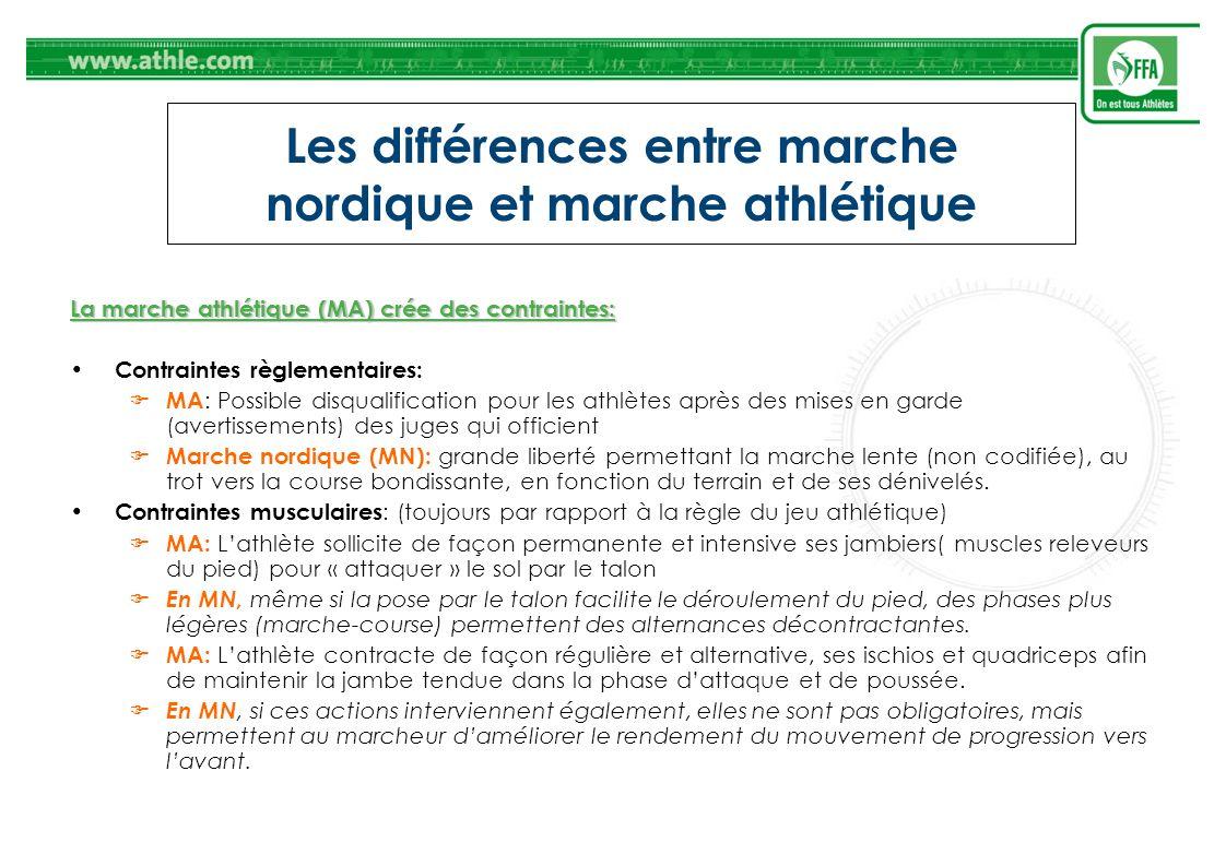 Formation f d rale marche nordique ffa ppt t l charger - Difference entre meuble et non meuble ...