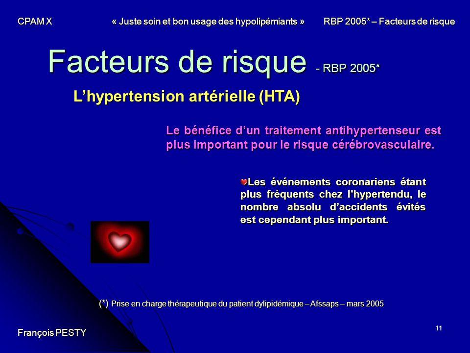 Facteurs de risque - RBP 2005*