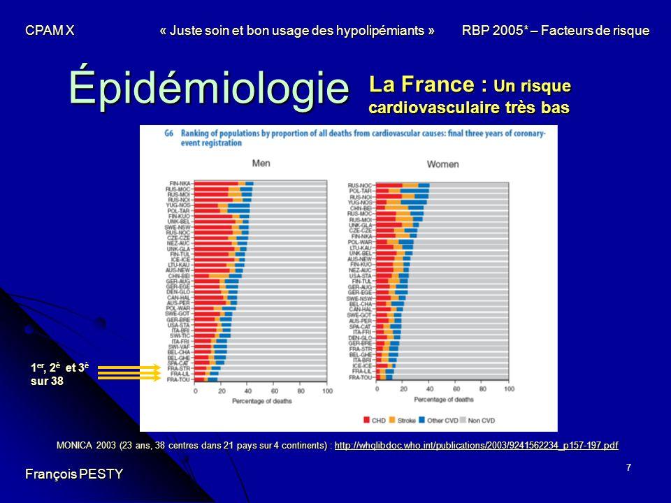Épidémiologie La France : Un risque cardiovasculaire très bas
