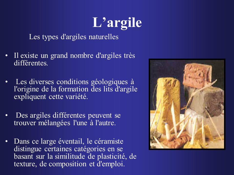 Les types d argiles naturelles