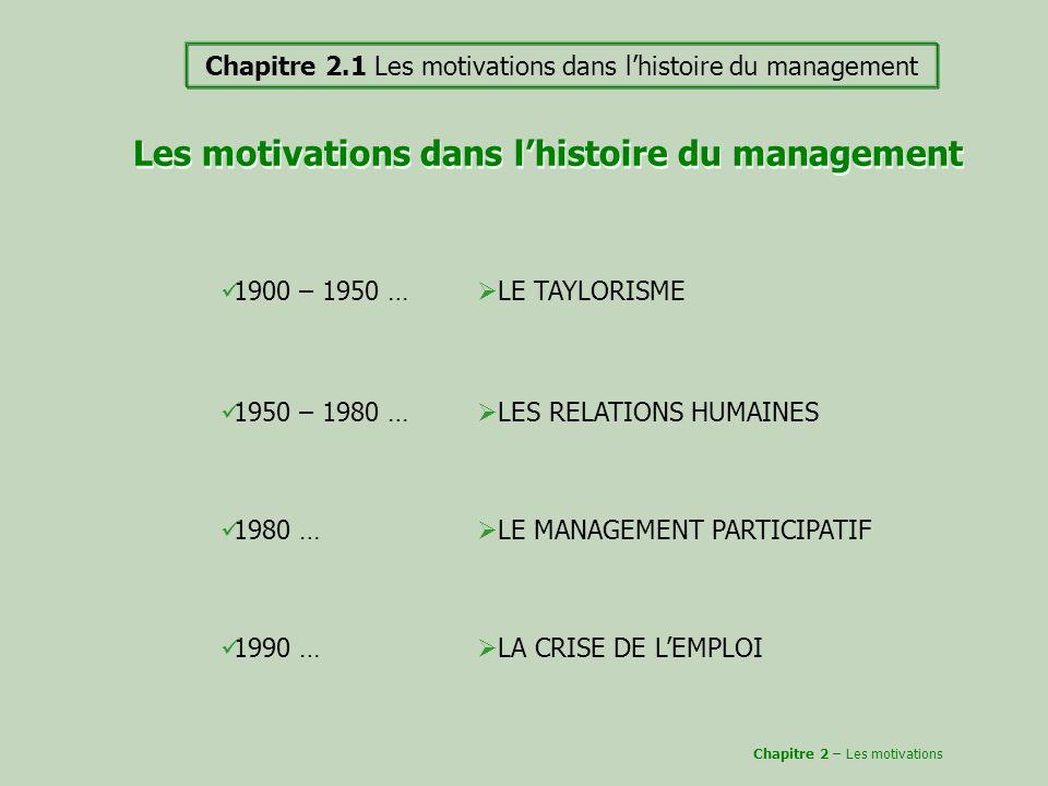 Les motivations dans l'histoire du management