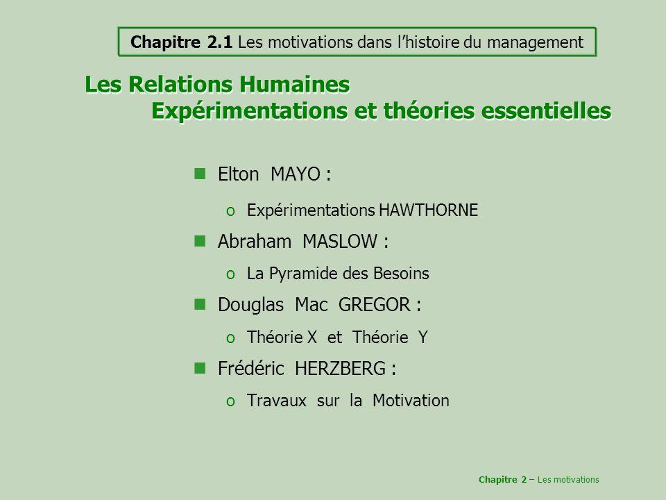 Les Relations Humaines Expérimentations et théories essentielles