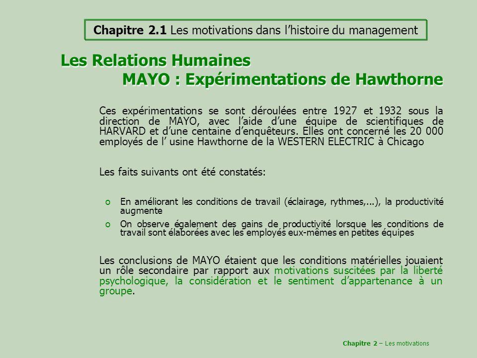Les Relations Humaines MAYO : Expérimentations de Hawthorne
