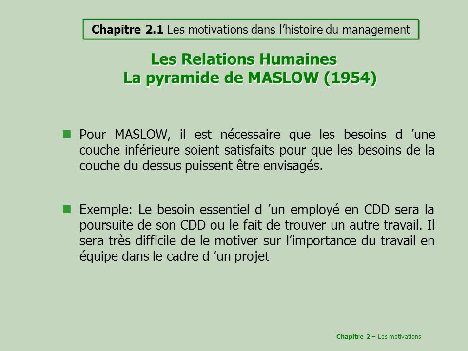 Les Relations Humaines La pyramide de MASLOW (1954)