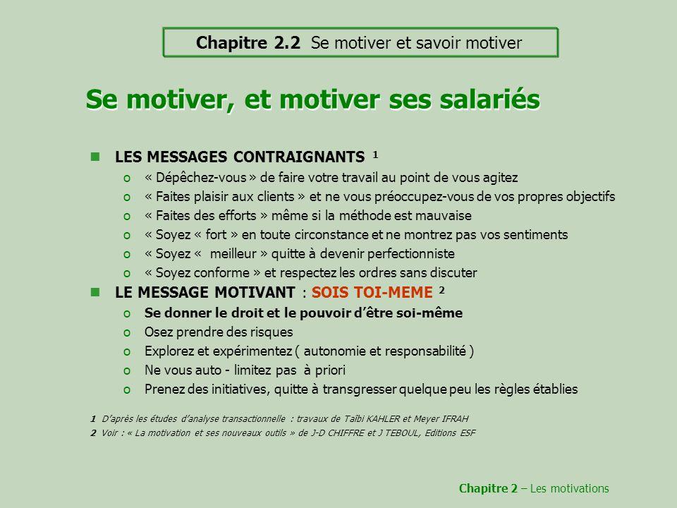 Se motiver, et motiver ses salariés