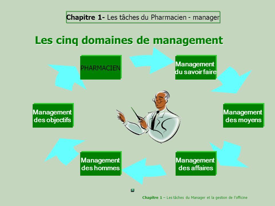 Les cinq domaines de management