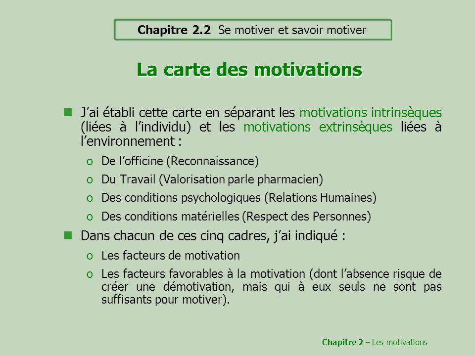 La carte des motivations