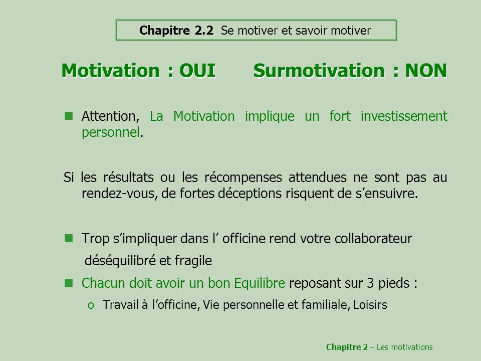 Motivation : OUI Surmotivation : NON