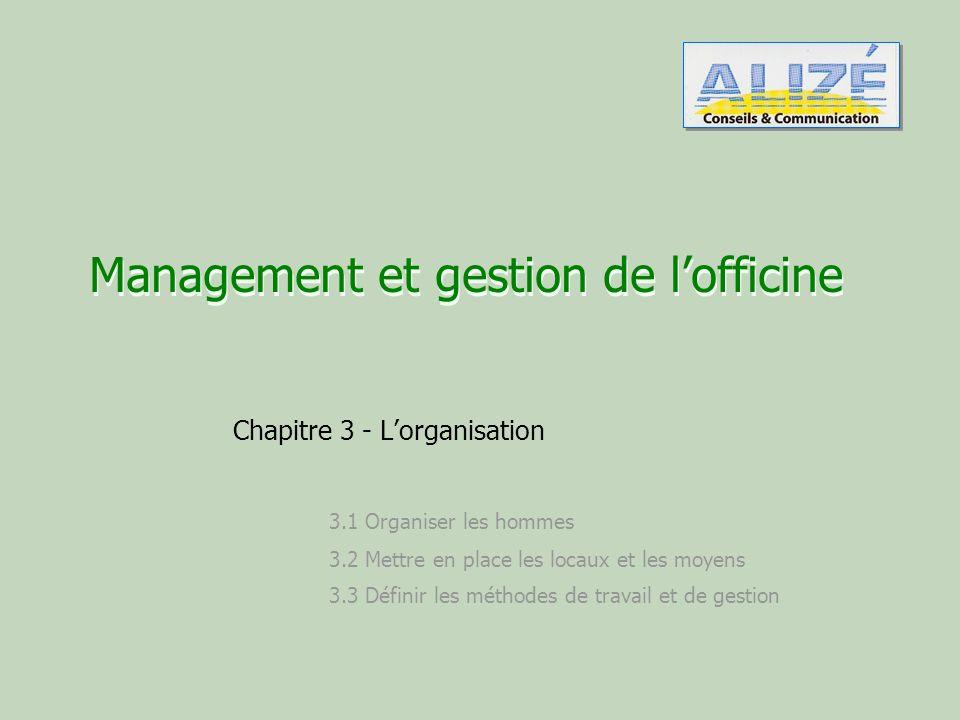 Management et gestion de l'officine