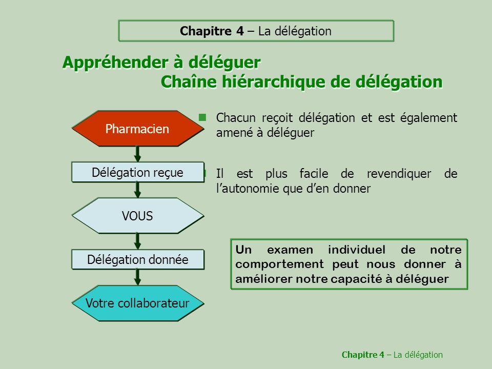 Appréhender à déléguer Chaîne hiérarchique de délégation