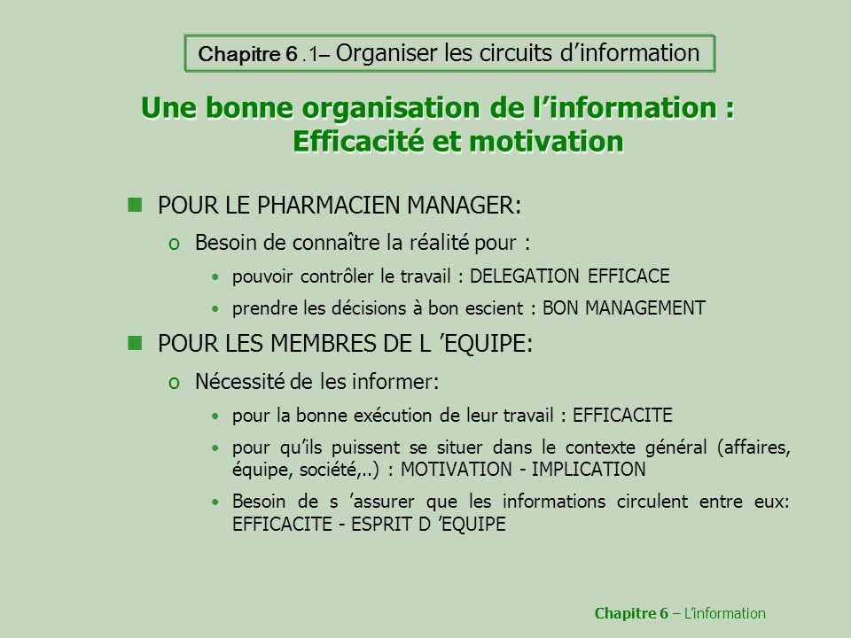Une bonne organisation de l'information : Efficacité et motivation