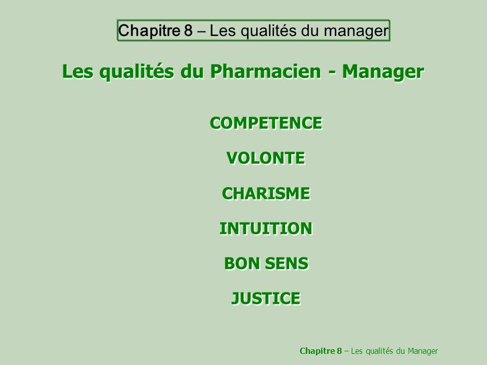 Les qualités du Pharmacien - Manager