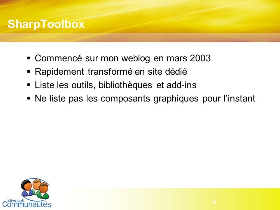 SharpToolbox Commencé sur mon weblog en mars 2003