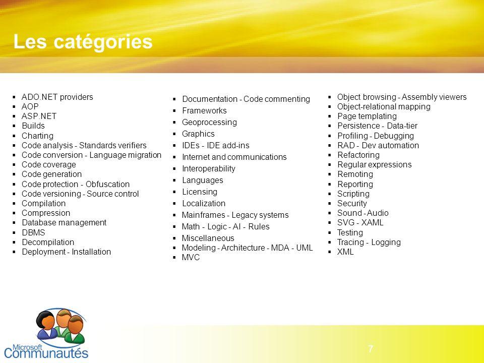 Les catégories ADO.NET providers AOP ASP.NET Builds Charting
