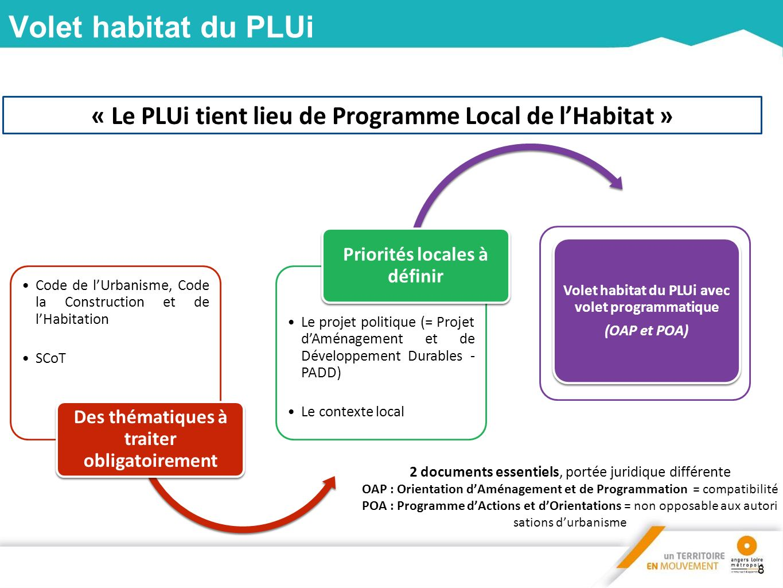 Le programme d orientations d actions poa ppt video online t l charger - Code de la construction et de l habitation ...
