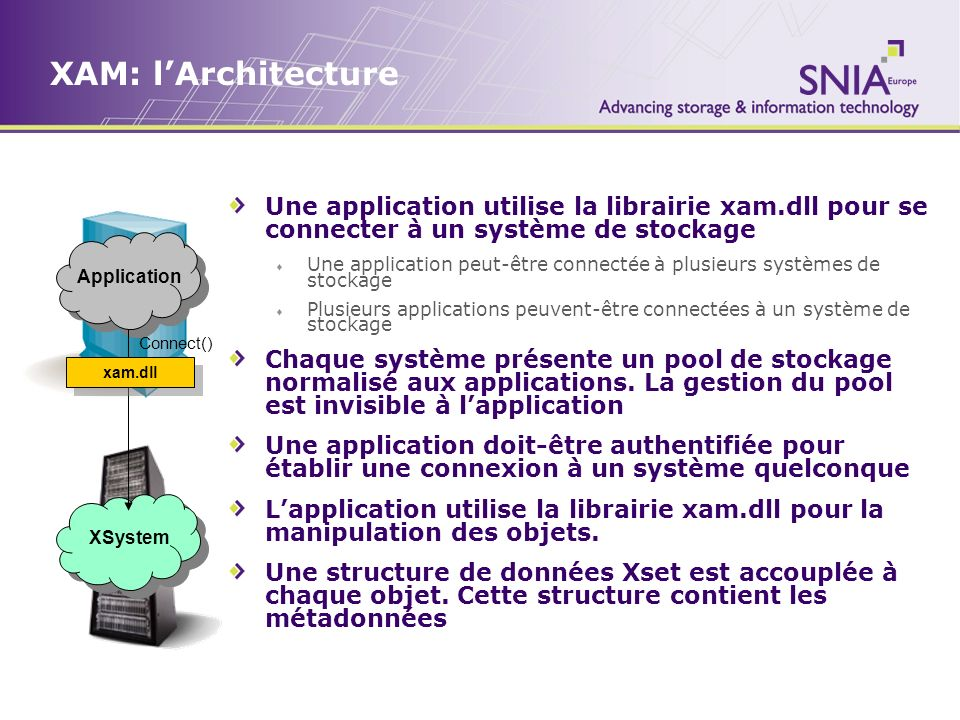 XAM: l'Architecture Application XSystem Connect()