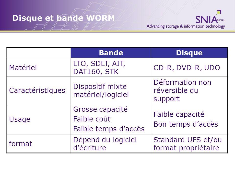 Disque et bande WORM Bande Disque Matériel LTO, SDLT, AIT, DAT160, STK