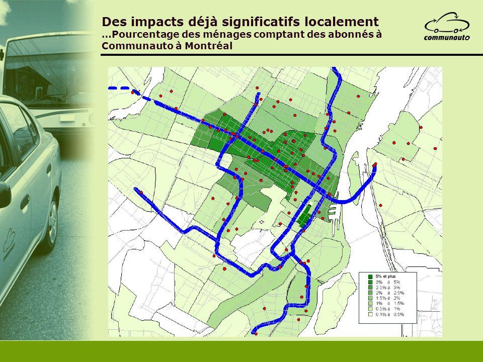 Des impacts déjà significatifs localement …Pourcentage des ménages comptant des abonnés à Communauto à Montréal