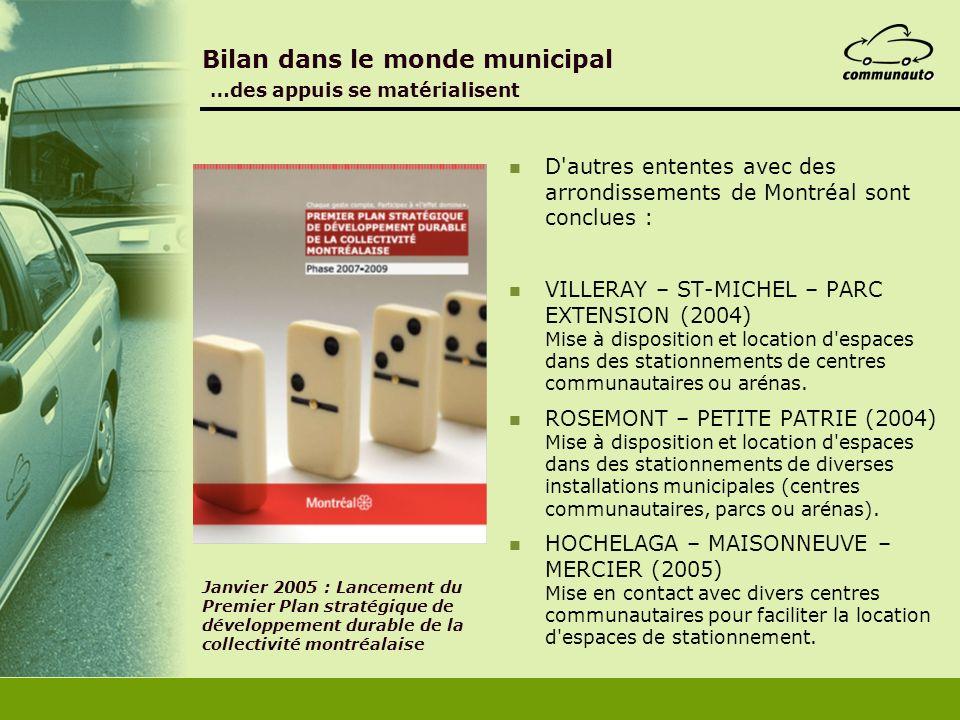 Bilan dans le monde municipal …des appuis se matérialisent