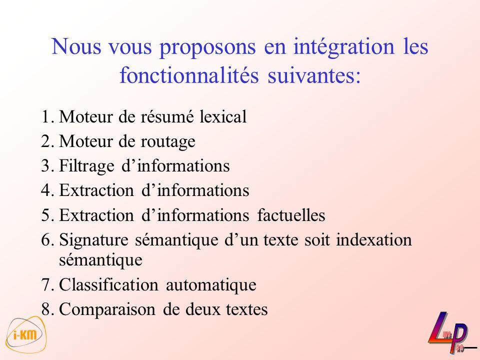 Nous vous proposons en intégration les fonctionnalités suivantes: