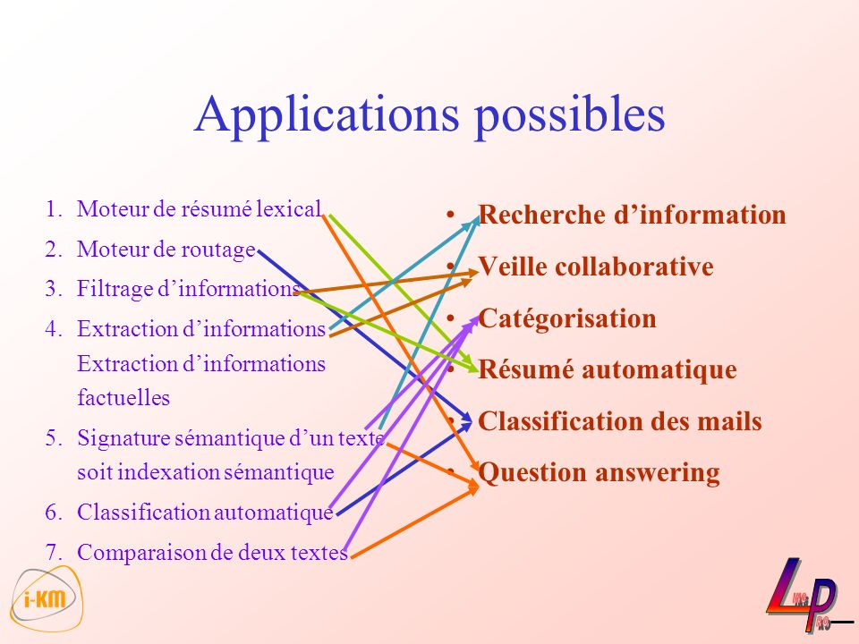 Applications possibles