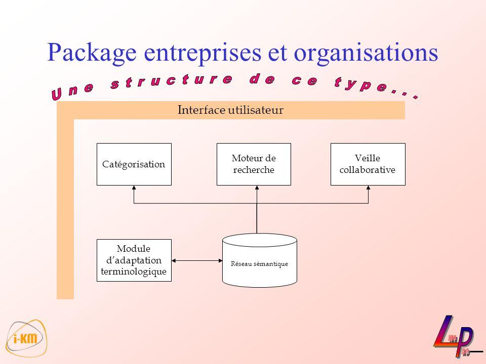 Package entreprises et organisations