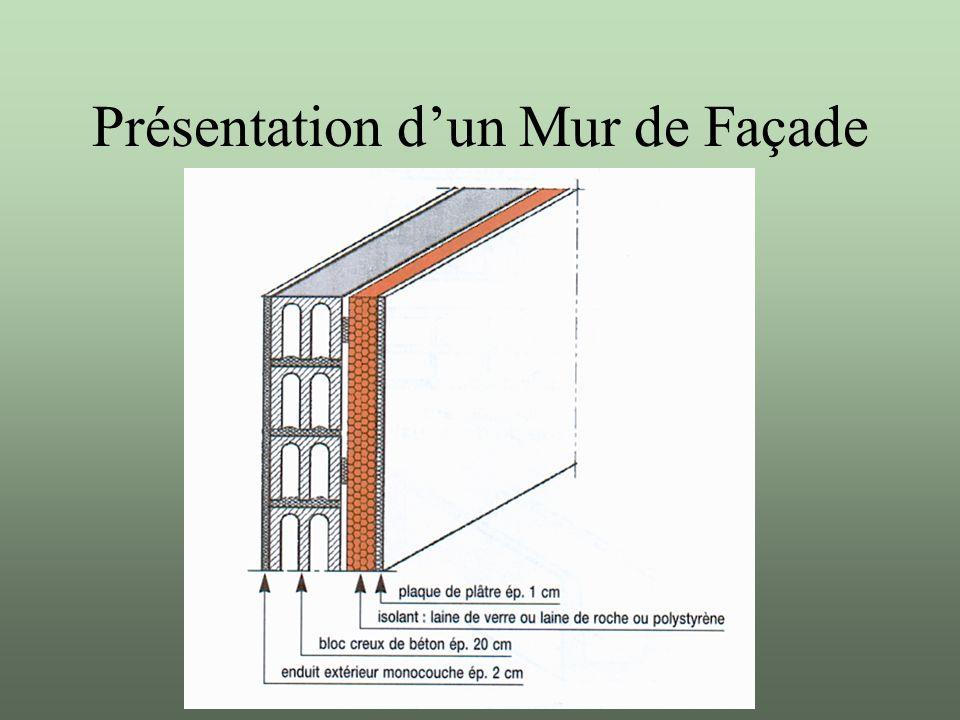 Theme de travail les parois verticales les murs de for Protection mur exterieur enterre