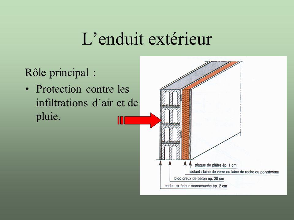 Theme de travail les parois verticales les murs de for Panneau exterieur a enduire