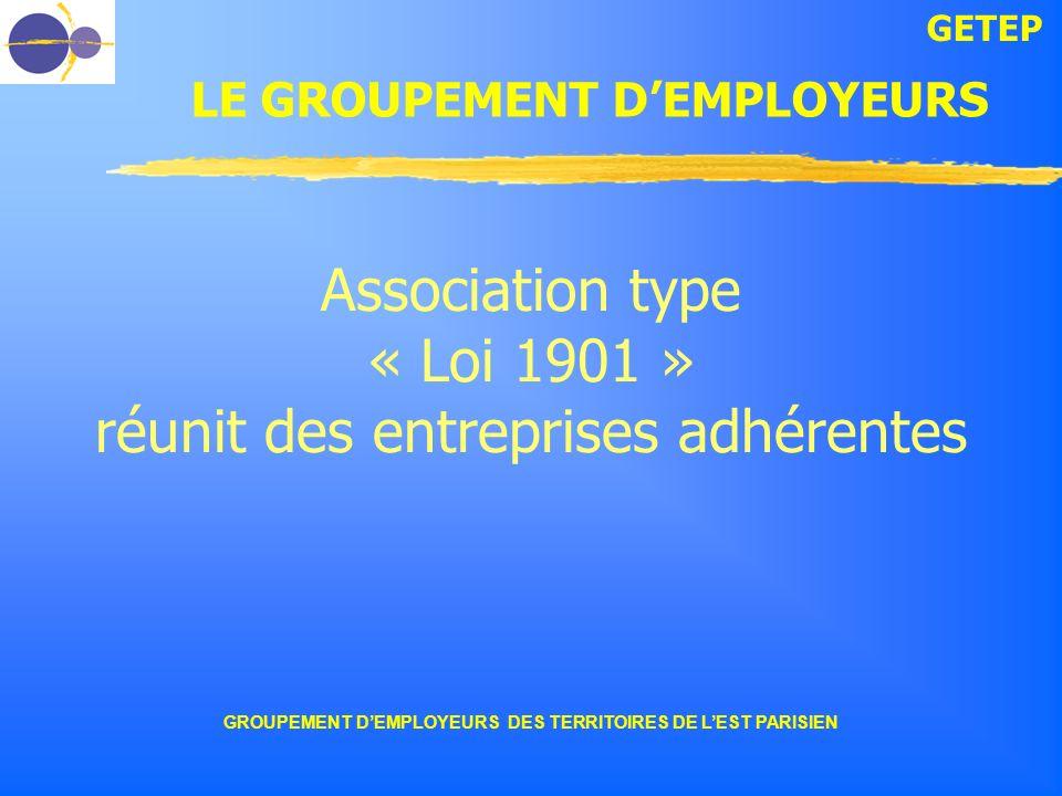 Association type « Loi 1901 » réunit des entreprises adhérentes