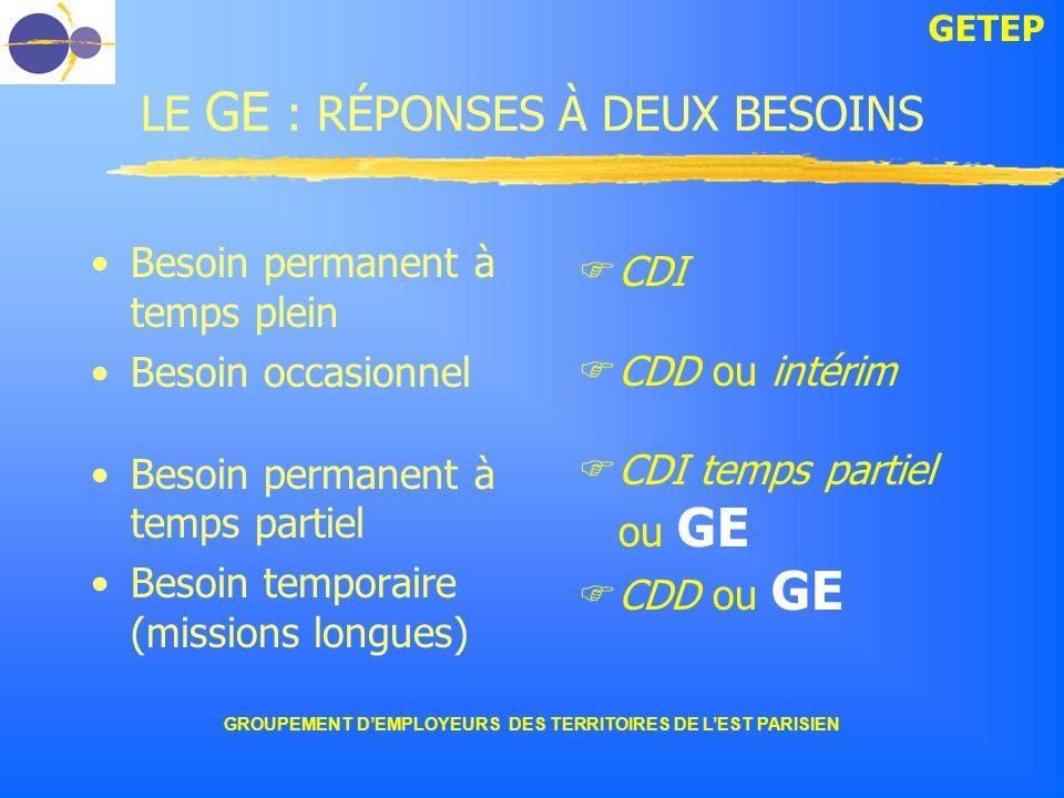 LE GE : RÉPONSES À DEUX BESOINS