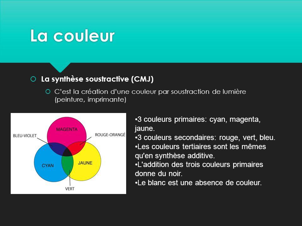 La couleur La synthèse soustractive (CMJ)