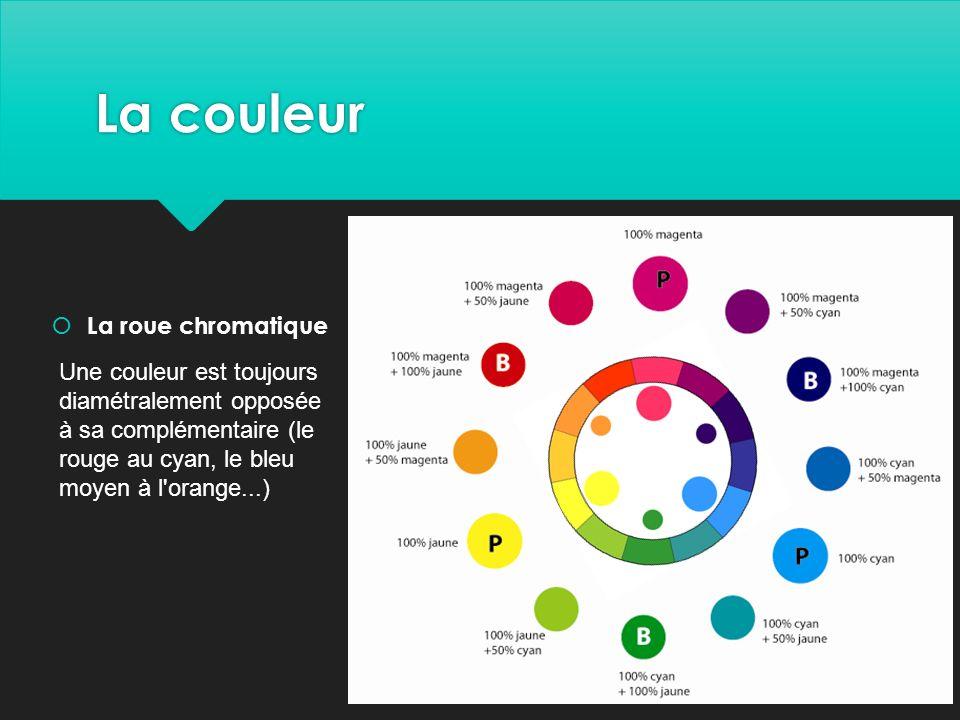 La couleur La roue chromatique