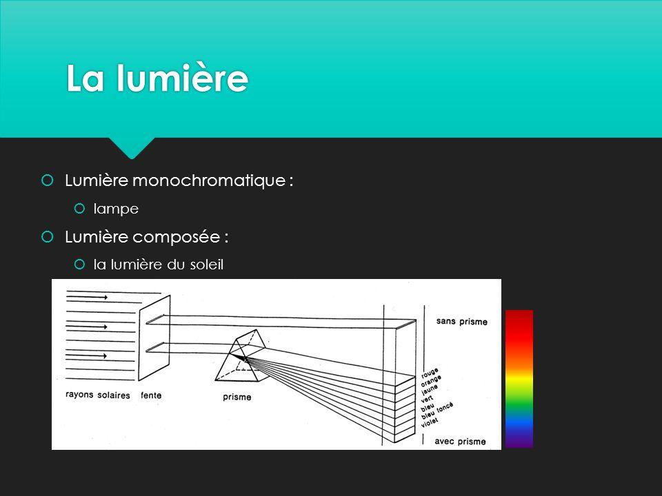 La lumière Lumière monochromatique : Lumière composée : lampe