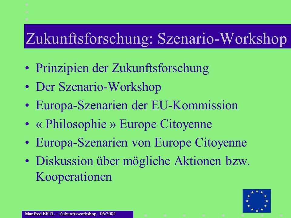 Zukunftsforschung: Szenario-Workshop