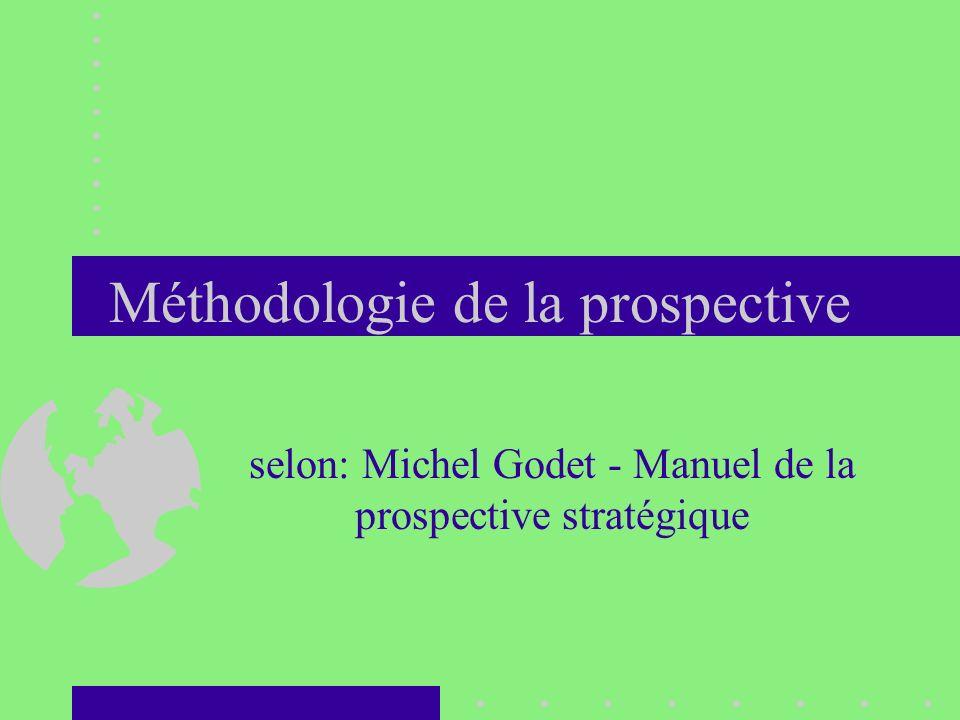 Méthodologie de la prospective