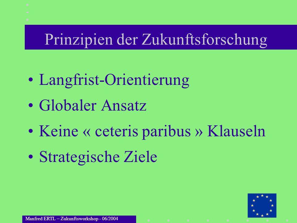 Prinzipien der Zukunftsforschung