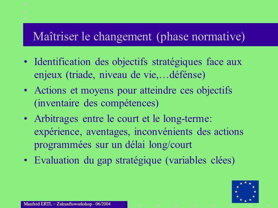 Maîtriser le changement (phase normative)