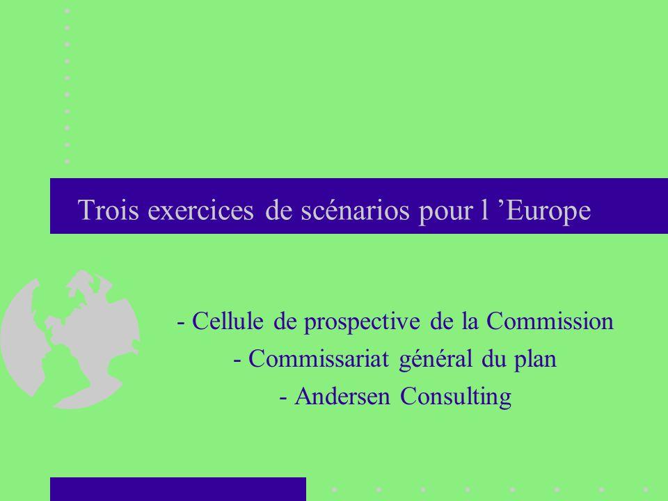 Trois exercices de scénarios pour l 'Europe