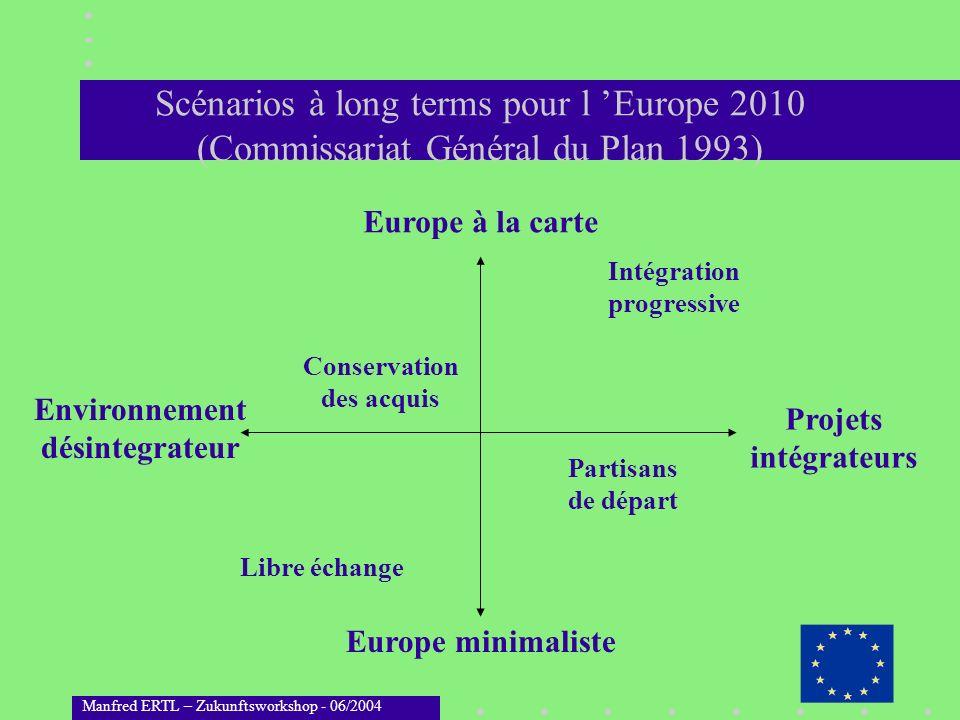 Scénarios à long terms pour l 'Europe 2010 (Commissariat Général du Plan 1993)
