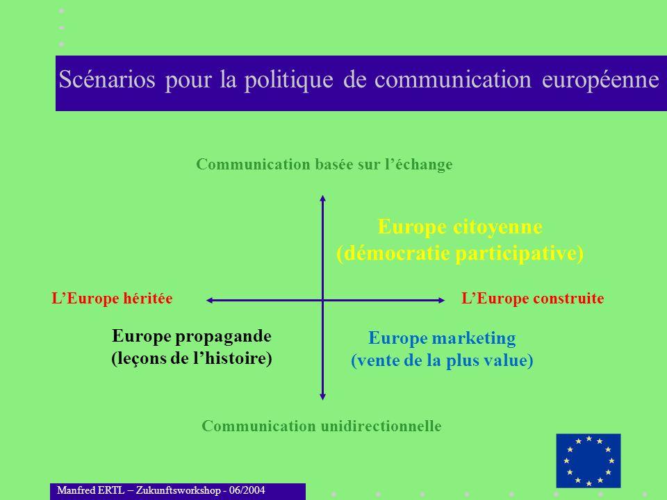 Scénarios pour la politique de communication européenne