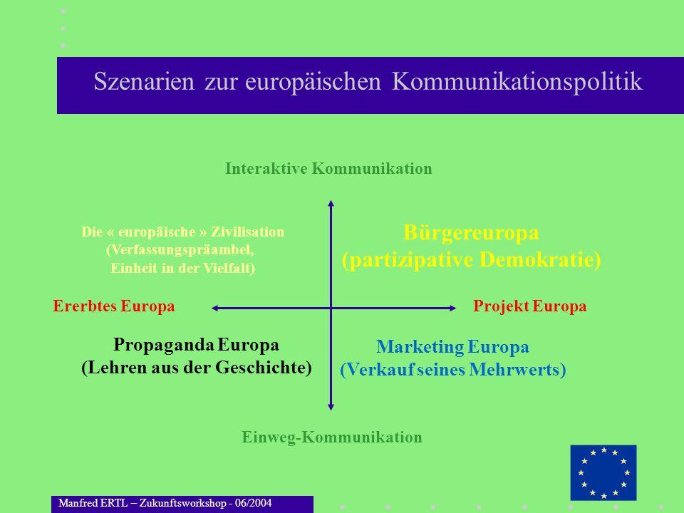 Szenarien zur europäischen Kommunikationspolitik
