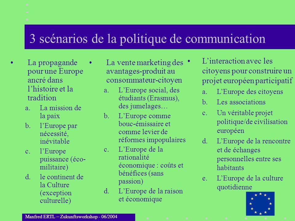 3 scénarios de la politique de communication
